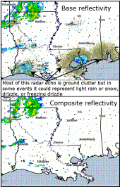 Radar Base and Composite Reflectivity